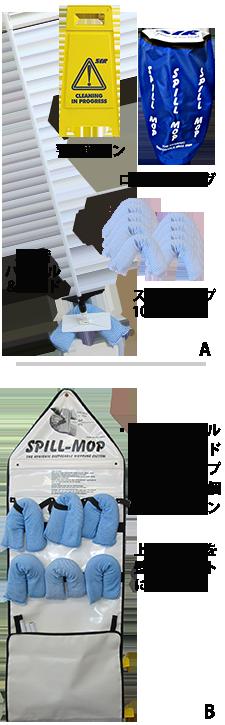 spillmop